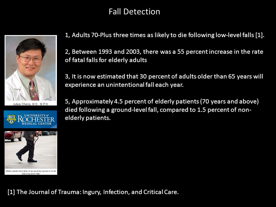 Fall Detection 1, Adults 70-Plus three times as likely to die following low-level falls [1].